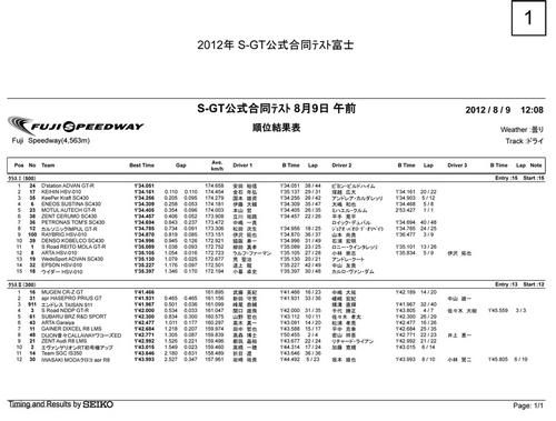 S-GT 公式合同テスト FSW